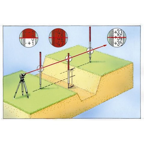 Нівелірна рейка Laserliner Flexi-Messlatte 2 m Прев'ю 2